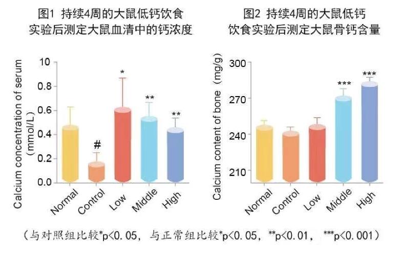 牛骨髓肽对骨质疏松怎么样.png